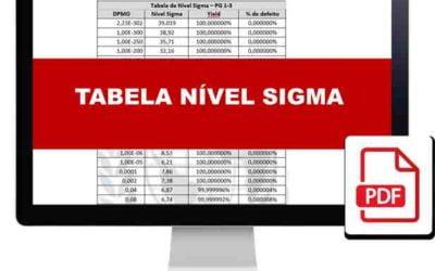 Tabela Six Sigma
